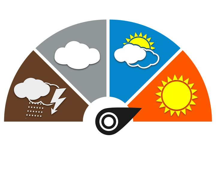 Opłata klimatyczna